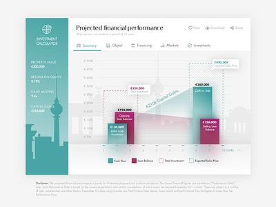 Investment Property Calculator / Chart summary cash gain capital bar chart finance chart investors property calculator investment