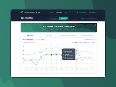 Consulting Math Practice statistics results tabs test design graphic dark ui dashboard webdesign ux ui