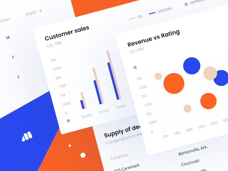E-commerce Dashboard ⚡️ graph ux ui color blue e-commerce orange dashboard