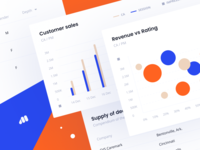 E-commerce Dashboard ⚡️