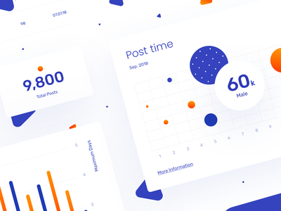 [WIP] Some data visualization 🔶 chart app color design interface analitycs data analysis ux ui dashboard statistic graphic data