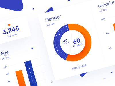 [WIP] Some data visualization #2 🔶 graphic data chart pie chart dashboard design app color uiux ux analitycs statistic graph ui