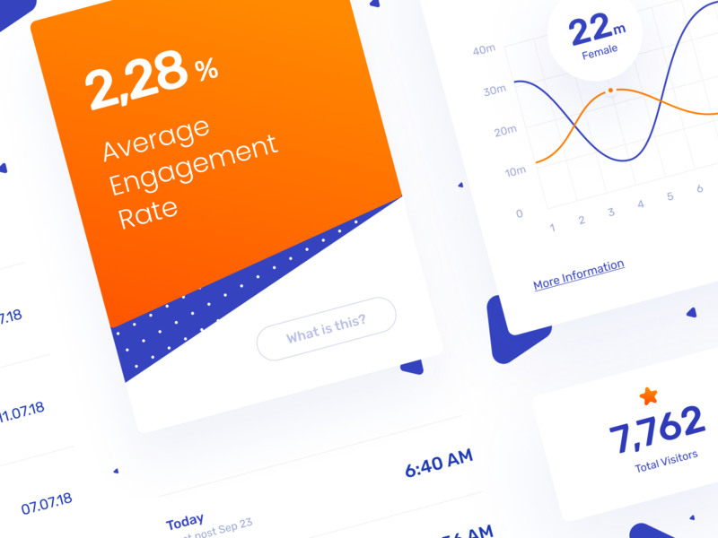[WIP] Some data visualization #4 🔶 design app ui  ux ui graphic stats numbers graph blue orange color data analitycs