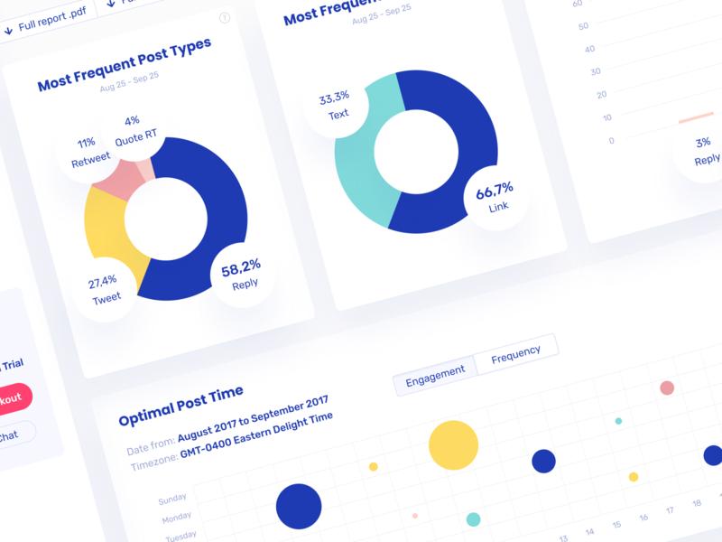 Pie Charts 📐 dashboard cards pie charts graph uiux data design app ui color