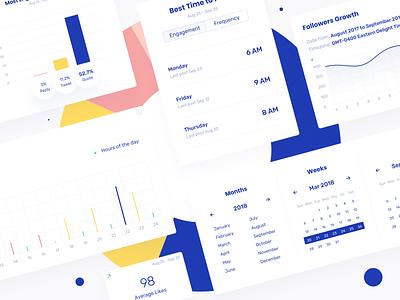 Brandmates. Real real-time analytics 🎲 saas card ui brandmates color design data pie chart graph webapp app interface analitycs