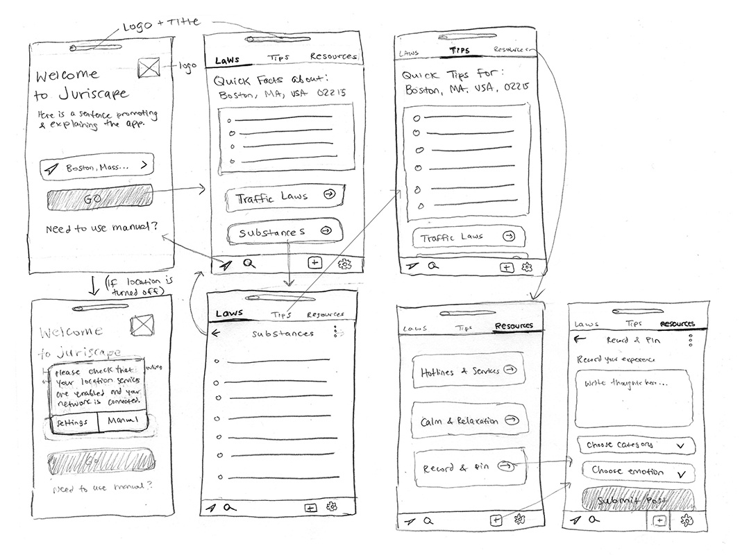 Juriscape - Early low fidelity wireframes by Grace Colbert