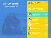 Daily Ui Challenge Leaderboard
