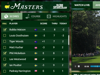 CBSSports Masters Tournament Second-Screen Experience golf sports cbssports video player