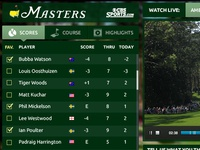 CBSSports Masters Tournament Second-Screen Experience