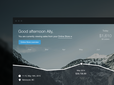 Home Header line graph visualization data mountain image background