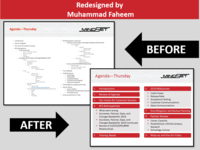 Redesigning of PowerPoint Slide