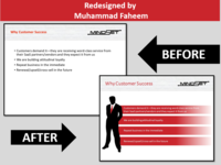 PowerPoint Redesigned for MINDSET