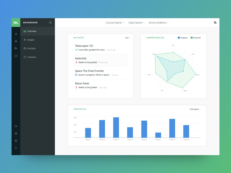 Course Dashboard chartjs graph chart web app learning courses dashboard