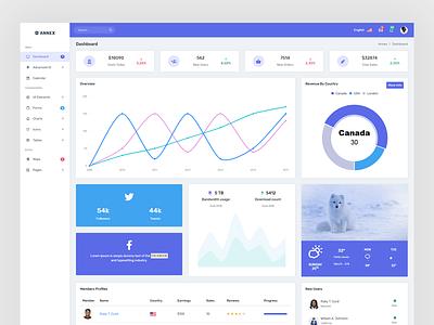 Annex - Admin ui flat admin dashboard