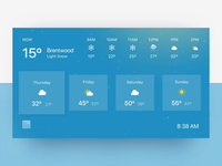 Weather Apple TV Screensaver Concept