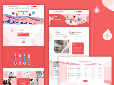 Mockup design for HK Red Cross web  design