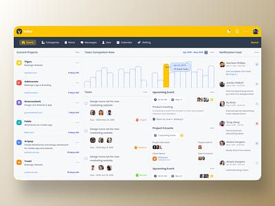 YELLOR Tasks &  Projects management Dashboard CRM UI projects tasks icon portfolio designer dashboard sketch ui ux design application community app