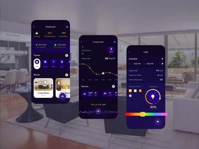 Smart Home Mobile Ui ai kit sketch ai kitchen dinning time lifestyle room devices smart smarthome mobile app ux ui