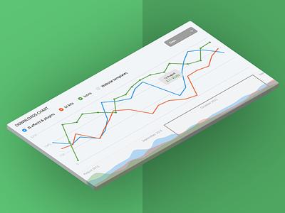 Downloads Chart line chat charts