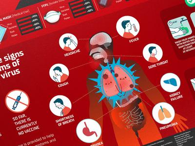 COVID 19   Coronavirus Disease 2019   Infographic Design   04