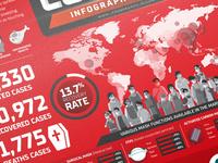 COVID 19   Coronavirus Disease 2019   Infographic Design   05