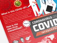 COVID 19   Coronavirus Disease 2019   Infographic Design   06