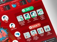 COVID 19   Coronavirus Disease 2019   Infographic Design   07