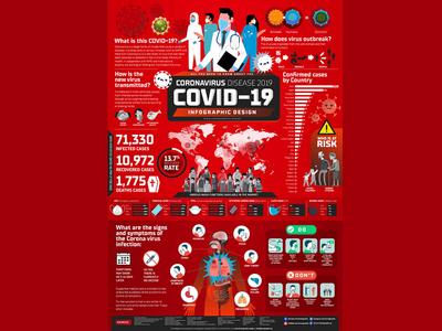 COVID-19 - Coronavirus Disease 2019 - Infographic Design - 08
