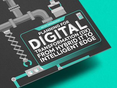Digital Transformation DX Infographic - HPE Hewlet Packard Enter data visualization blueprint transformation methodology information design infographic digital transformation enterprise