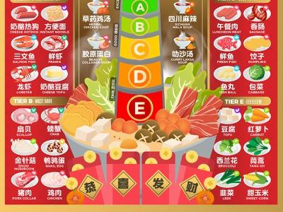 CHINESE NEW YEAR HOTPOT STEAMBOAT REUNION DINNER INFOGRAPHIC chinese information design cny2021 steamboat hot pot tier list reunion dinner cny