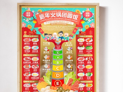 CHINESE NEW YEAR HOTPOT STEAMBOAT REUNION DINNER INFOGRAPHIC cny2021 steamboat hot pot tier list reunion dinner cny