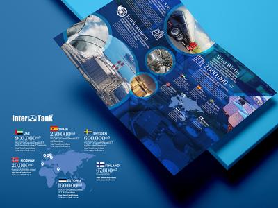 Interbank Bi Fold A4 Brochure Design