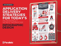 Parallels Infographic Poster Design - Mobile Workforce