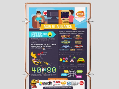 Bandai infographic design bandai namco infographic bandai infographic game infographic arcade galaga pacman infographic poster infographic design infographic asia at a glance