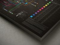 Subway Infographic Design Elements   Grid System Dribbble 02