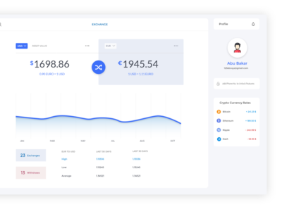 Exchange Dashboard Design dashboard design ui design soft ui neumorphism neumorphic ui ux design