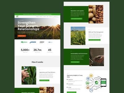 Flurosat Redesign Landing Page software landing page webflow ui ux agritech agriculture design