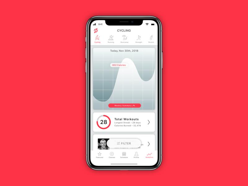 Analytics • Peleton App Feature • Day 018 uxui app flat vector data analytics branding fitness app health app minimal prototype ux interface mobiledesign digitaldesign design ui creative 018 dailyui