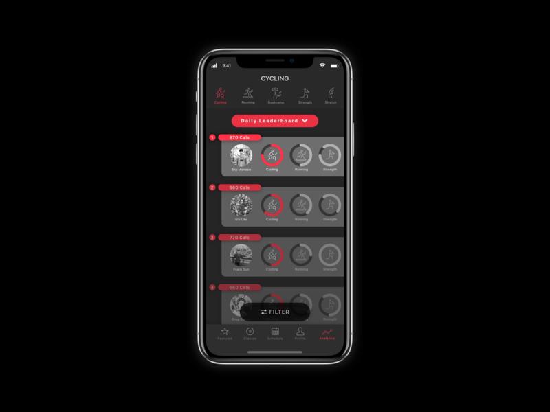 Leaderboard • Peloton App • Day 019 web uxui mobile flat app dailyinspiration branding inspiration vector ux prototype userexperience minimal mobiledesign ui digitaldesign creative interface design dailyui
