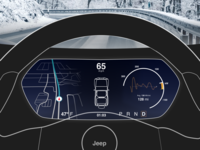 Digital Dashboard • Jeep • Day 034