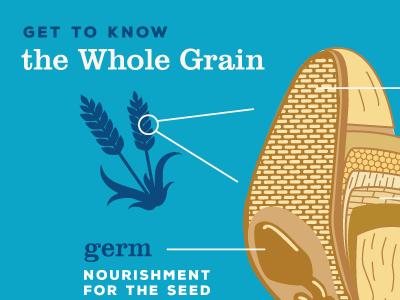 the whole grain