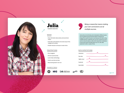 Personas for a climate change platform user research user experience design ux persona