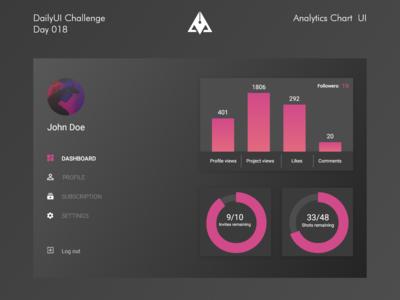 Analytics Chart UI