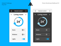 Home Monitoring Dashboard UI