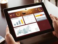 Rosneft Present & Stat App