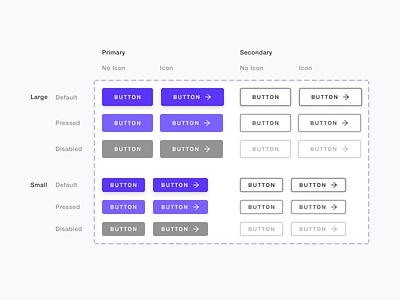 Variant Components Exploration pt.2 button styles variant components figmadesign figma