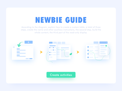 Newbie guide/Empty State on boarding guide newbie guide green error page empty state blue illustrator web design interface ui