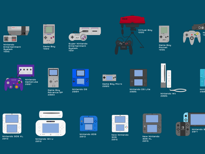 Section from my History Nintendo Systems poster nintendo 64 game boy nintendo switch snes nes retro nintendo illustration vector video game art