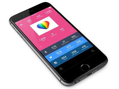 Social Stats, iOS App ux ui mobile ios stats app network social