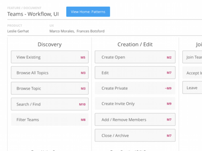 Documenting Workflow + UI by Marco Morales - Dribbble